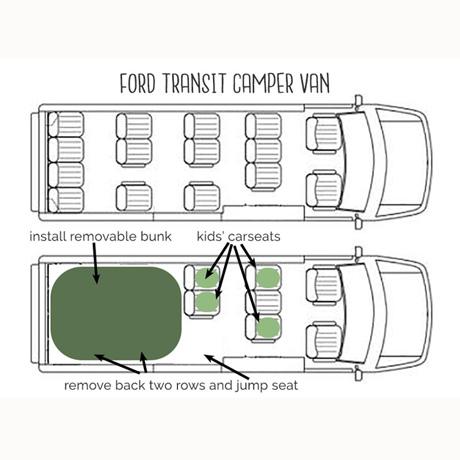 diy camper van ford transit packing organizing family of 6