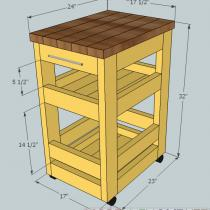 2x4 Kitchen Cart