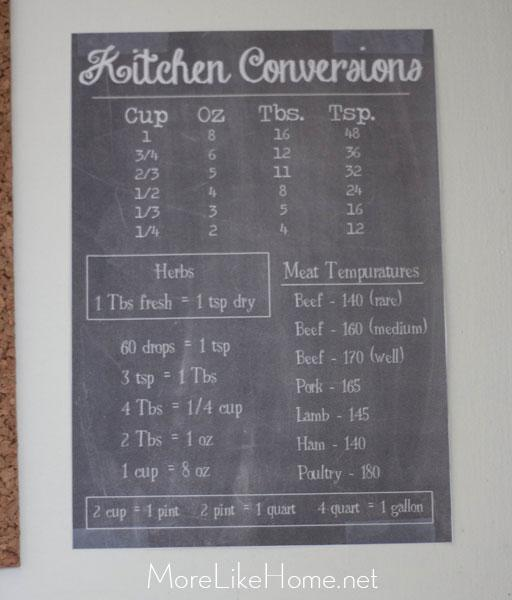 Projects Kitchen Conversions Free Printable