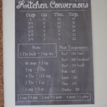 Kitchen Conversions {Free Printable}